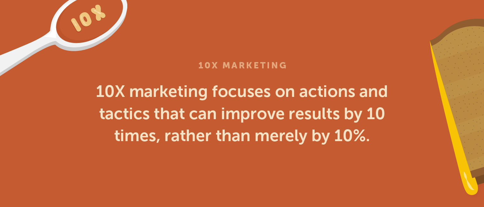 Definition of 10X Marketing