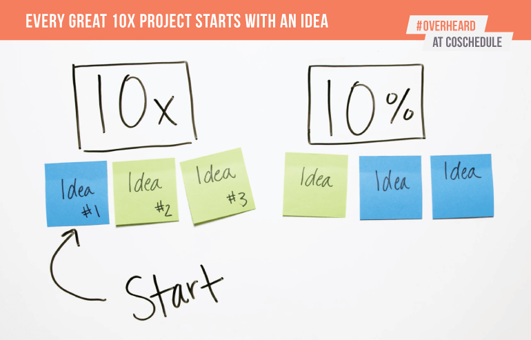 Every great 10X project starts with an idea.