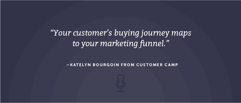Your customer's buying journey maps to your marketing funnel.