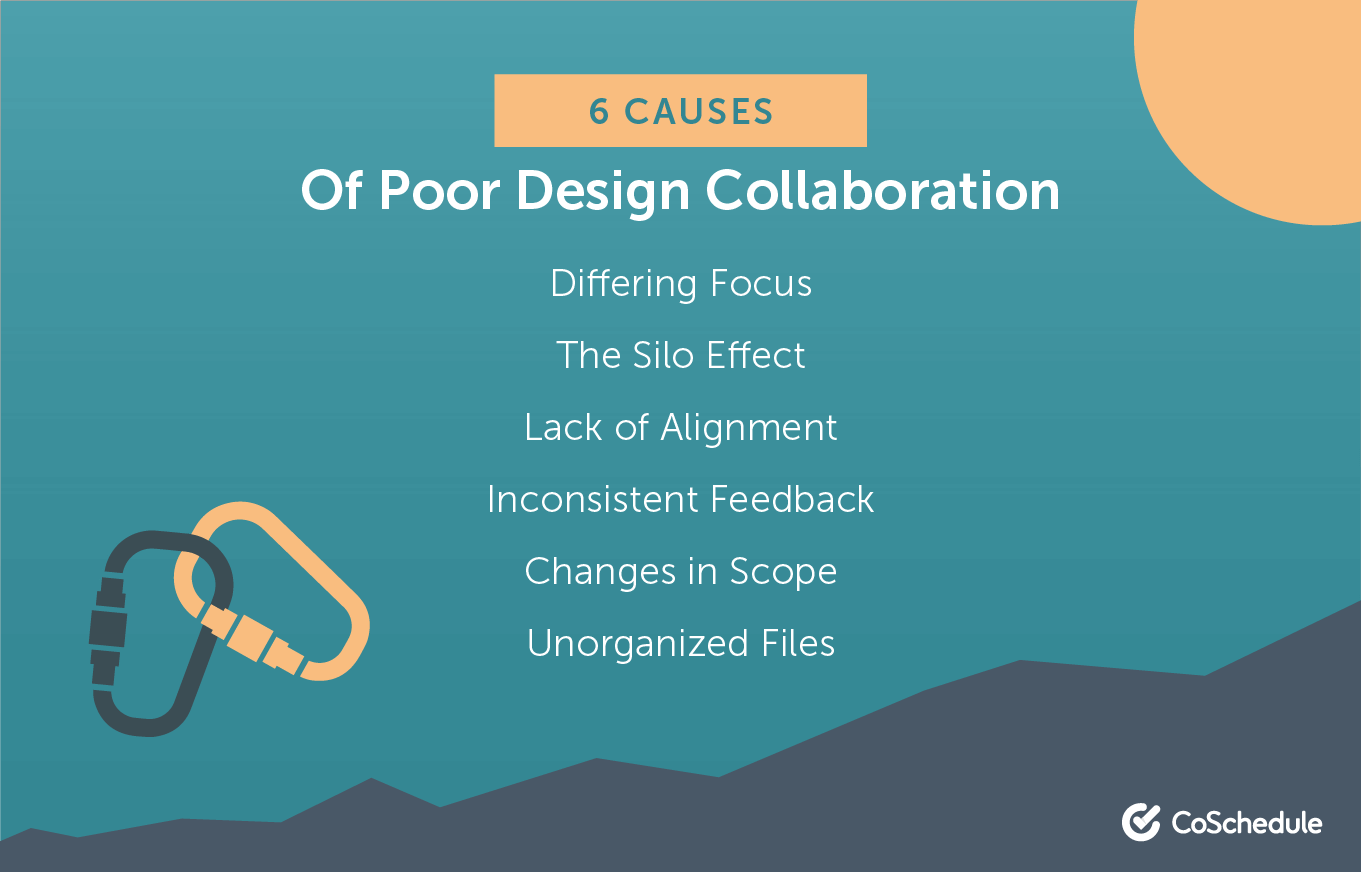 6 causes of poor design collaboration