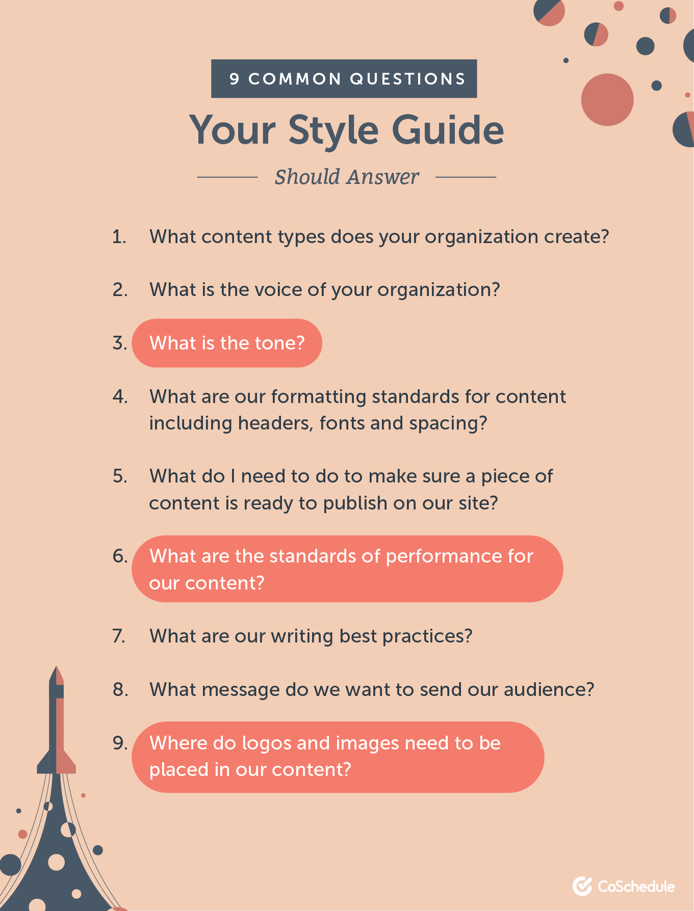 A list of nine common questions that your style guide should be able to answer