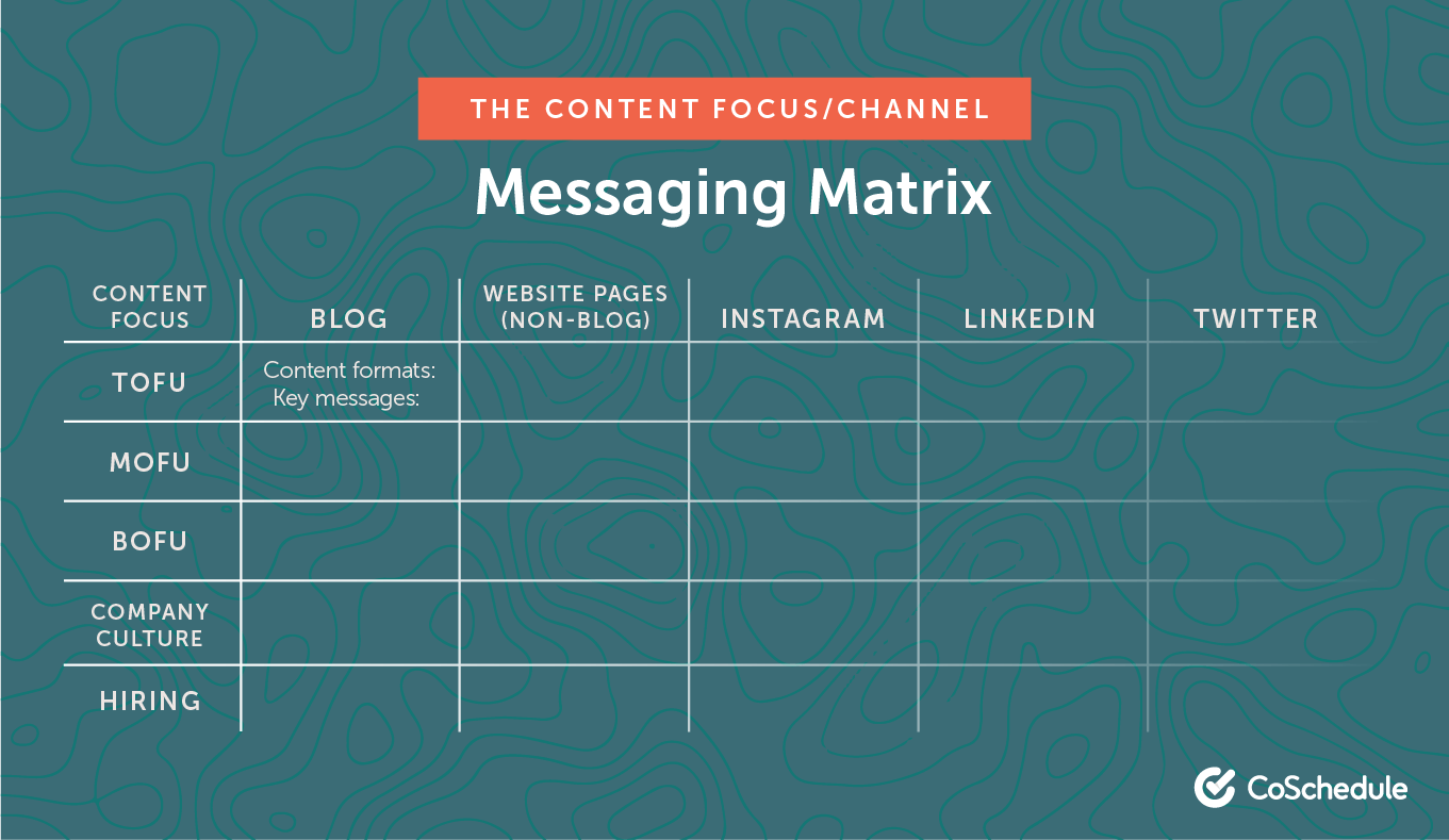 Content focus/channel messaging matrix