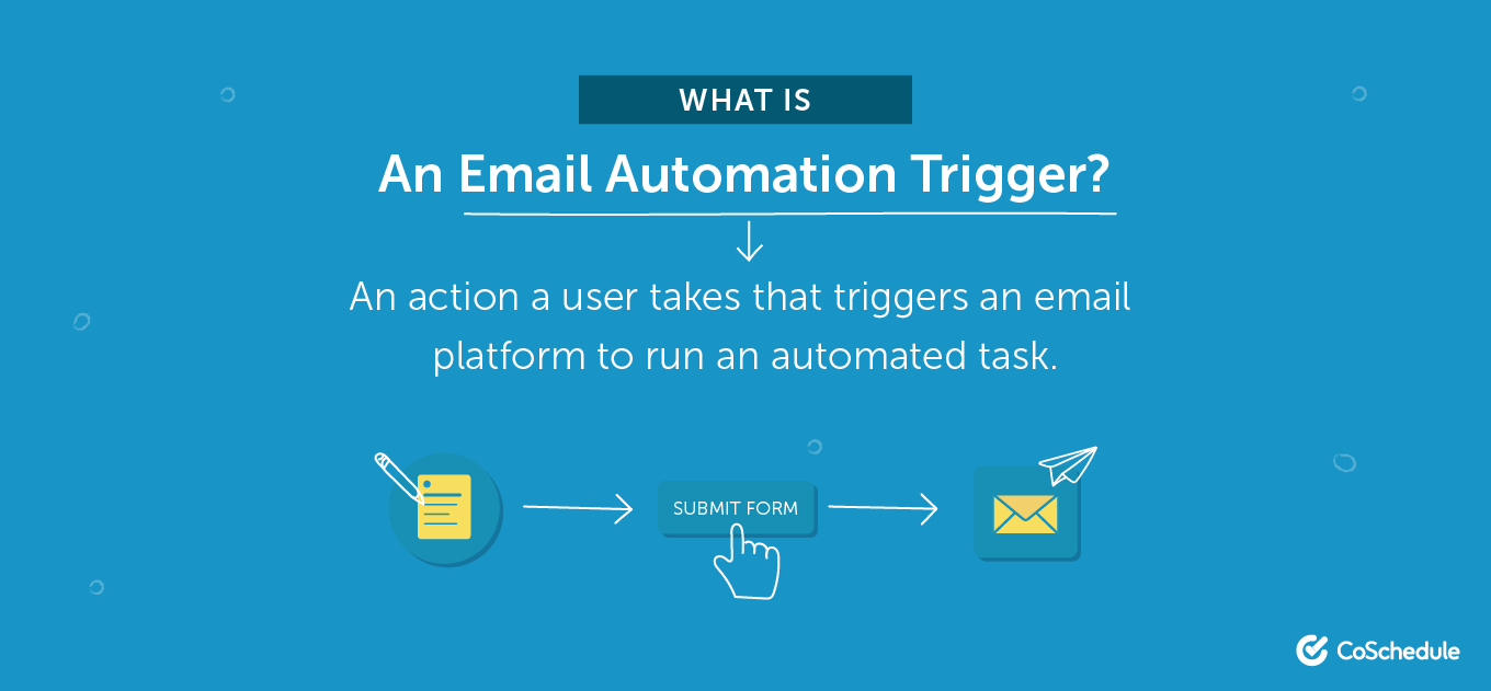 Explanation of an email automation trigger