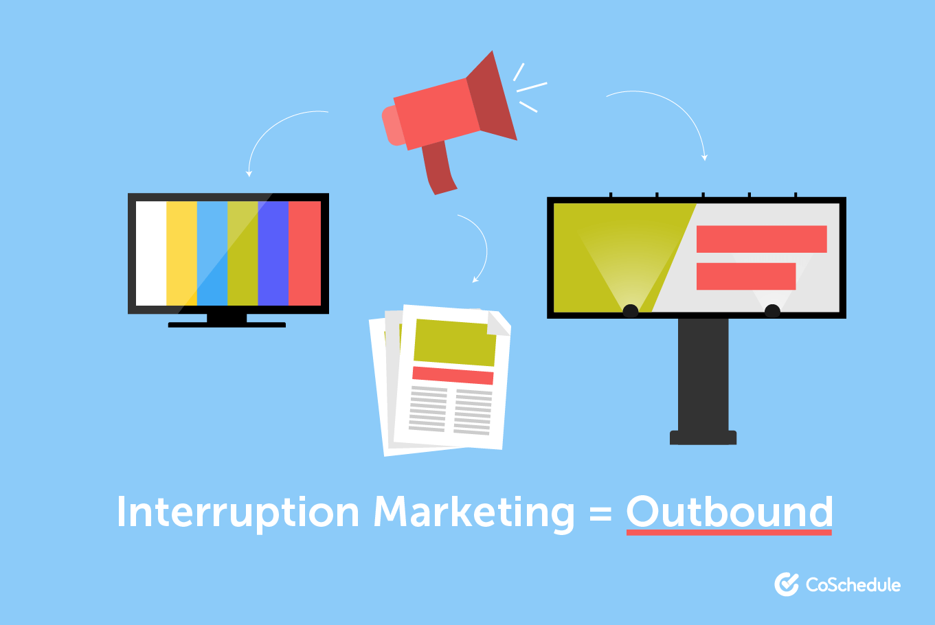 Interruption marketing is the same as outbound marketing