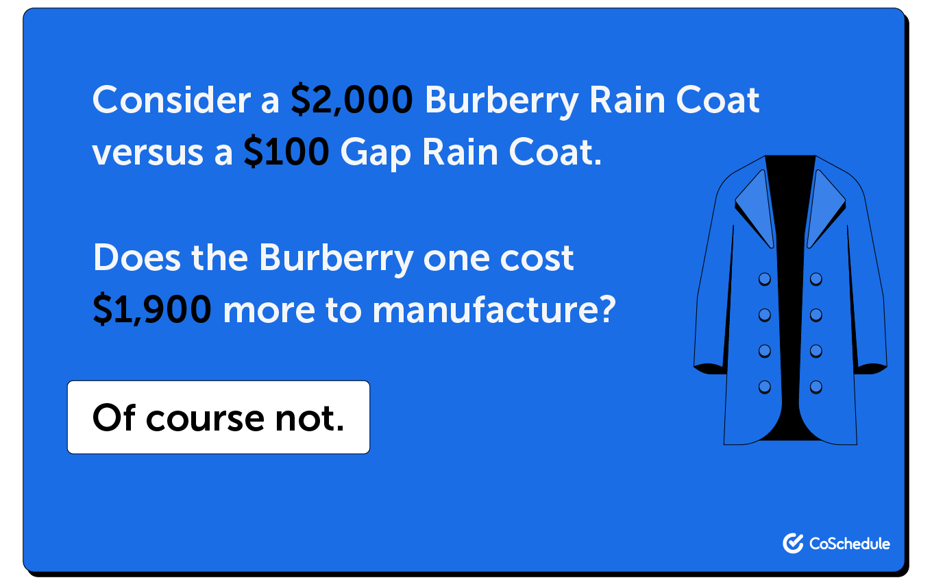 Manufacturing costs of a Burberry coat.