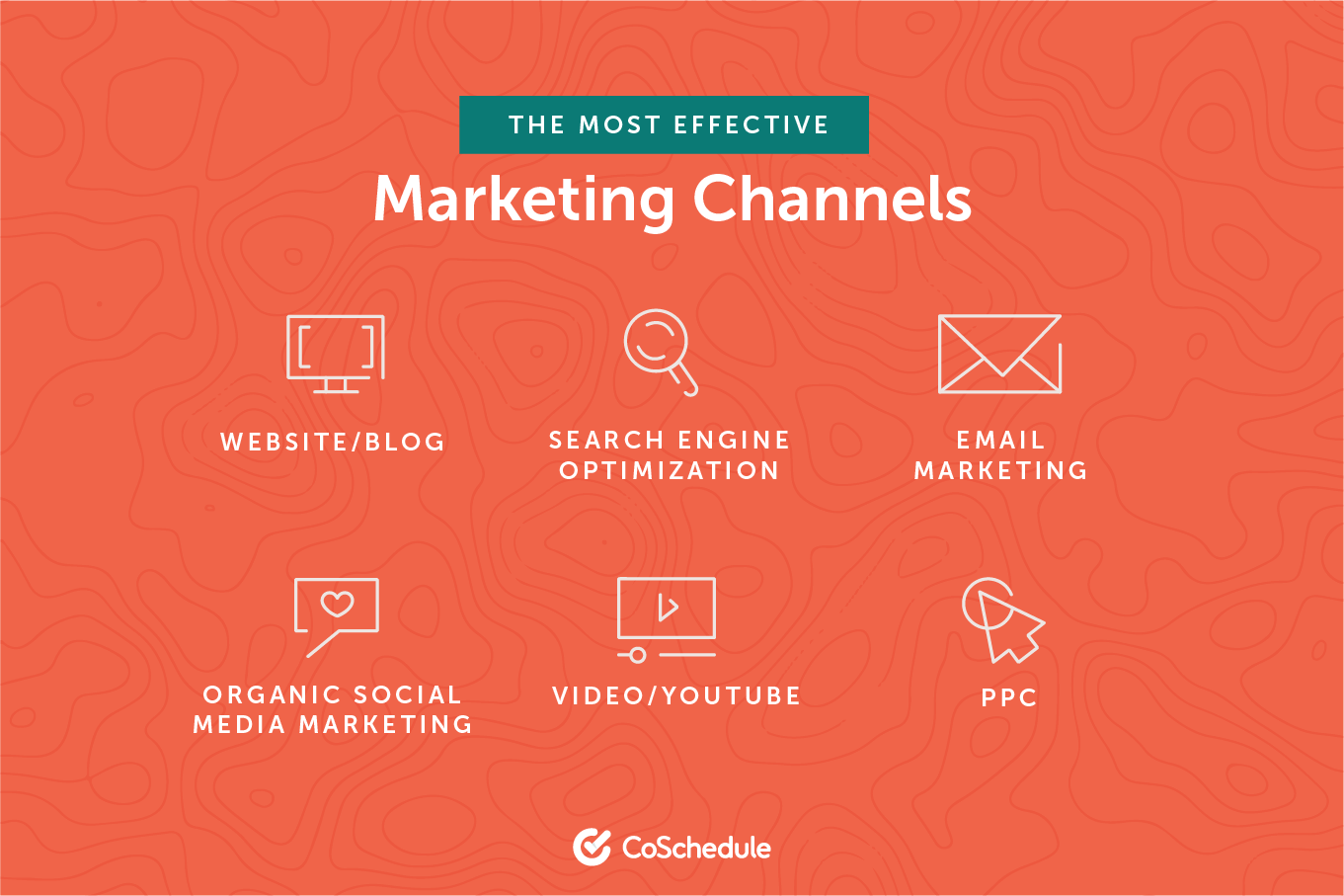 List of the most effective marketing channels