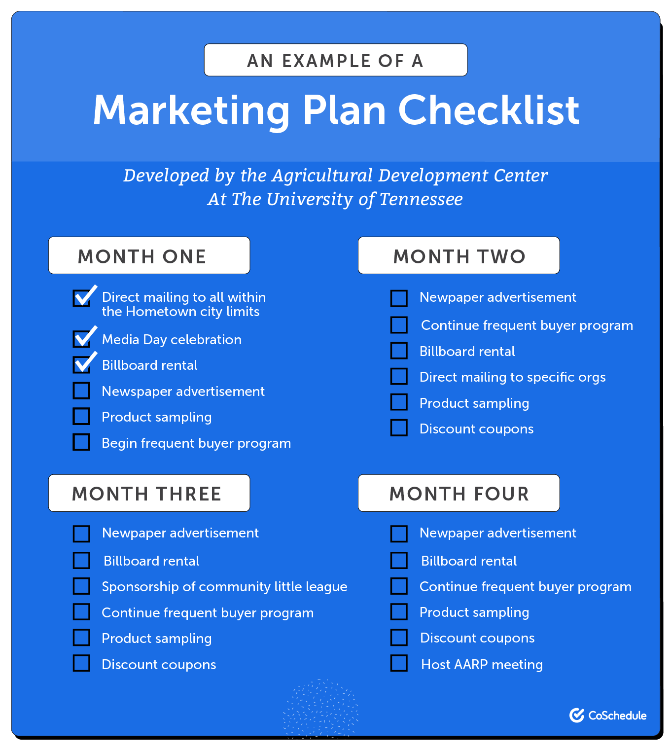 An example of a marketing plan checklist.