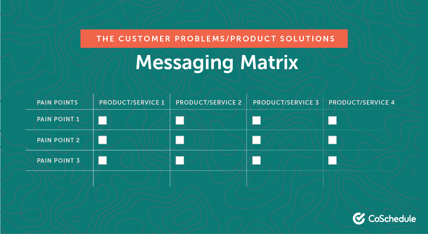 Blank messaging matrix for customer problems and product solutions