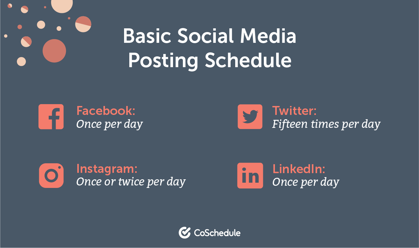 Basic social media posting schedule on four different platforms from CoSchedule