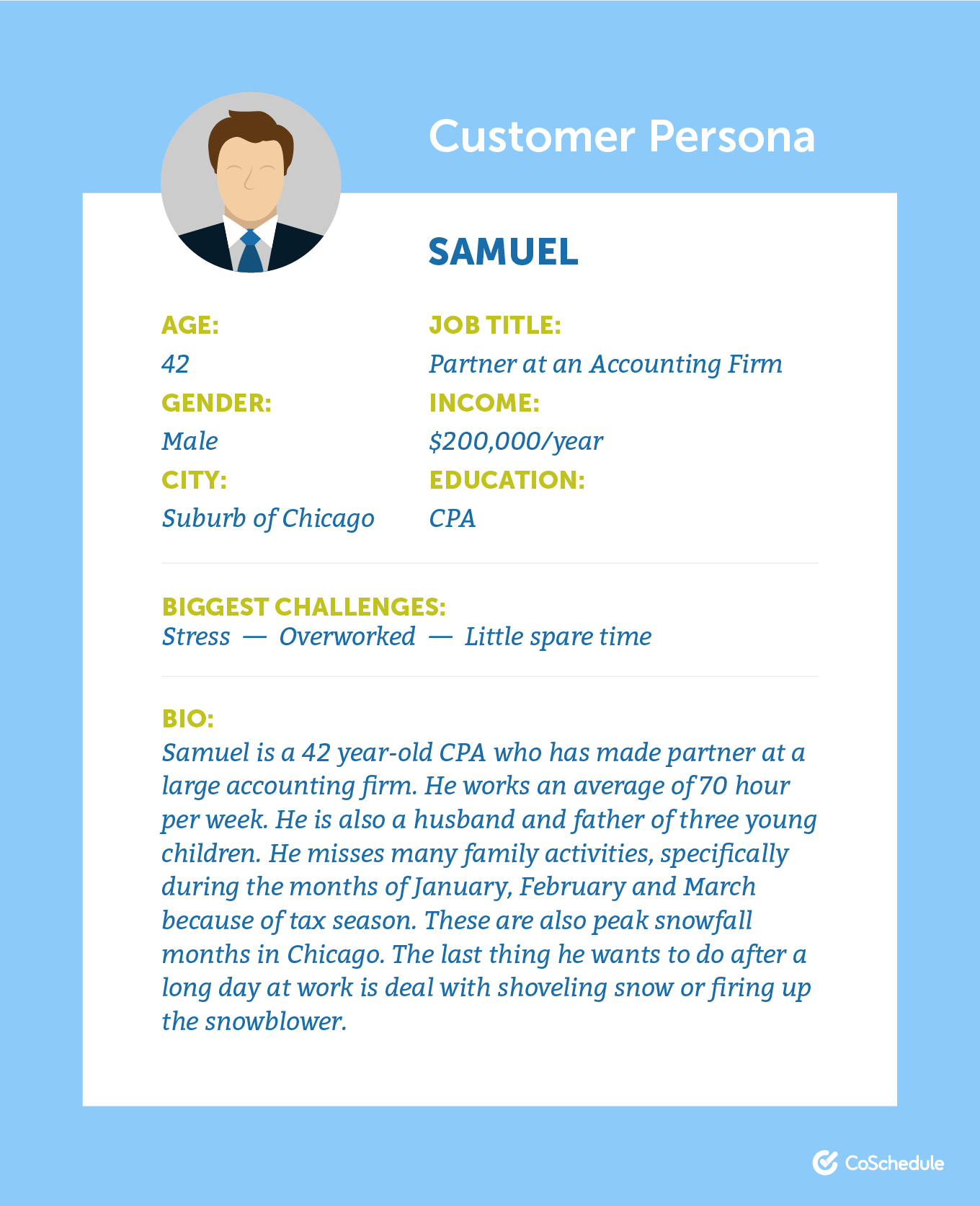 Customer persona graphic for Samuel