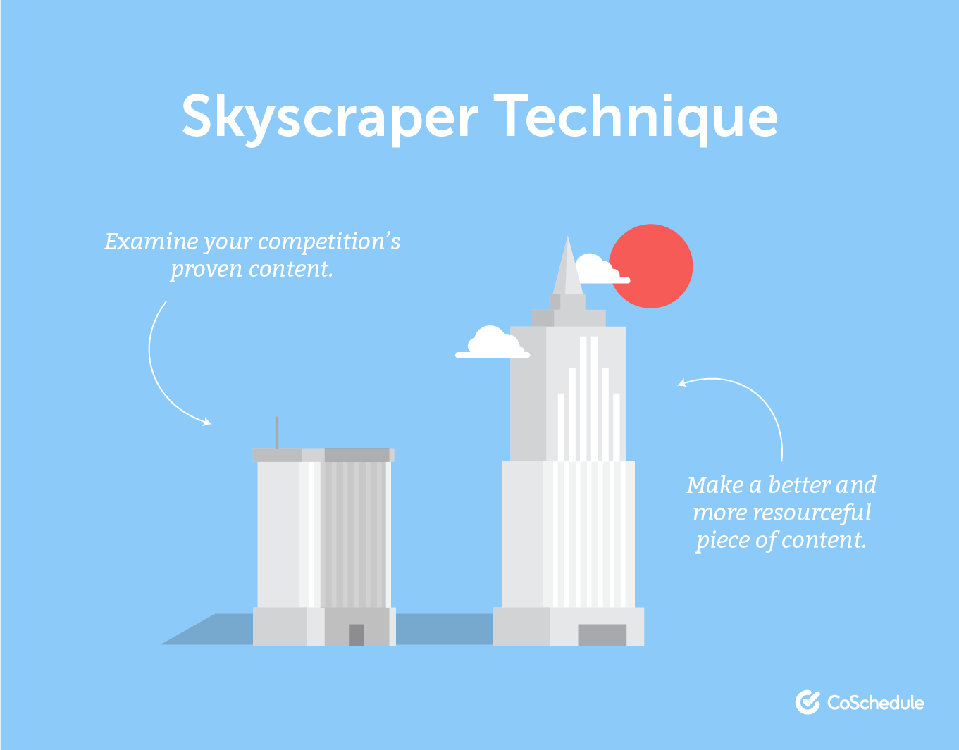 Skyscraper technique for inbound marketing