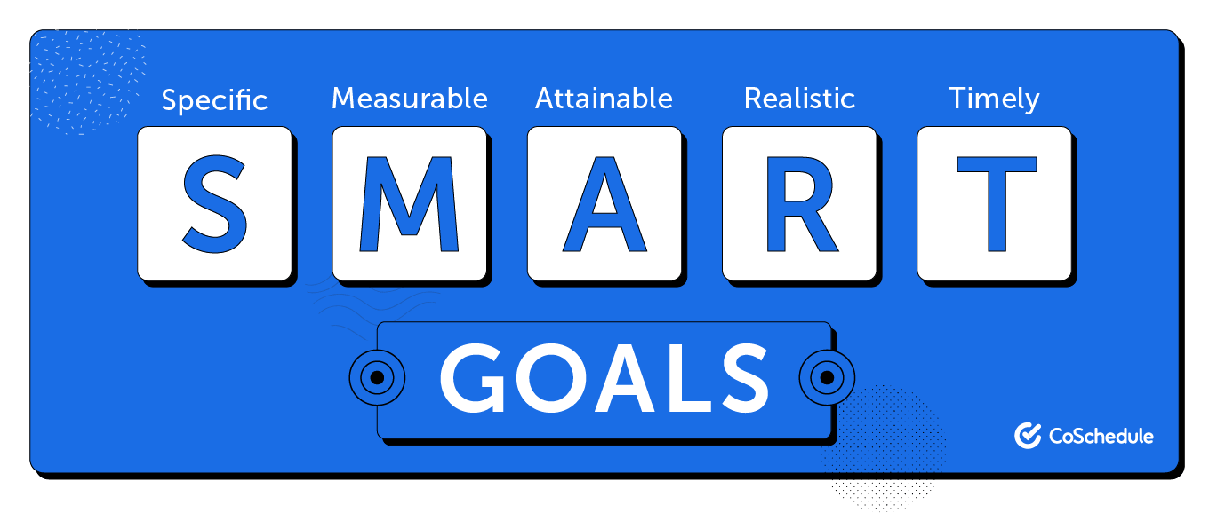 Visual of what SMART goals are.