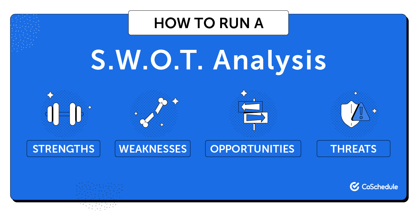 How to run a SWOT analysis.