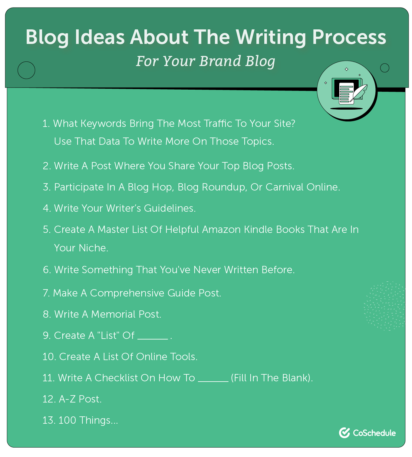 Blog ideas about the writing process.