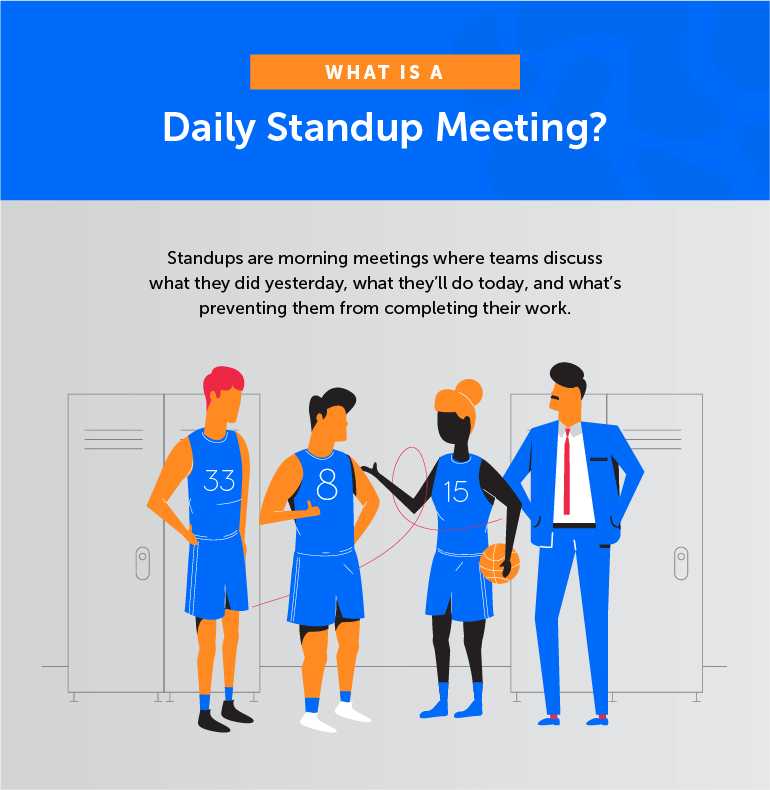 Definition of daily standups.