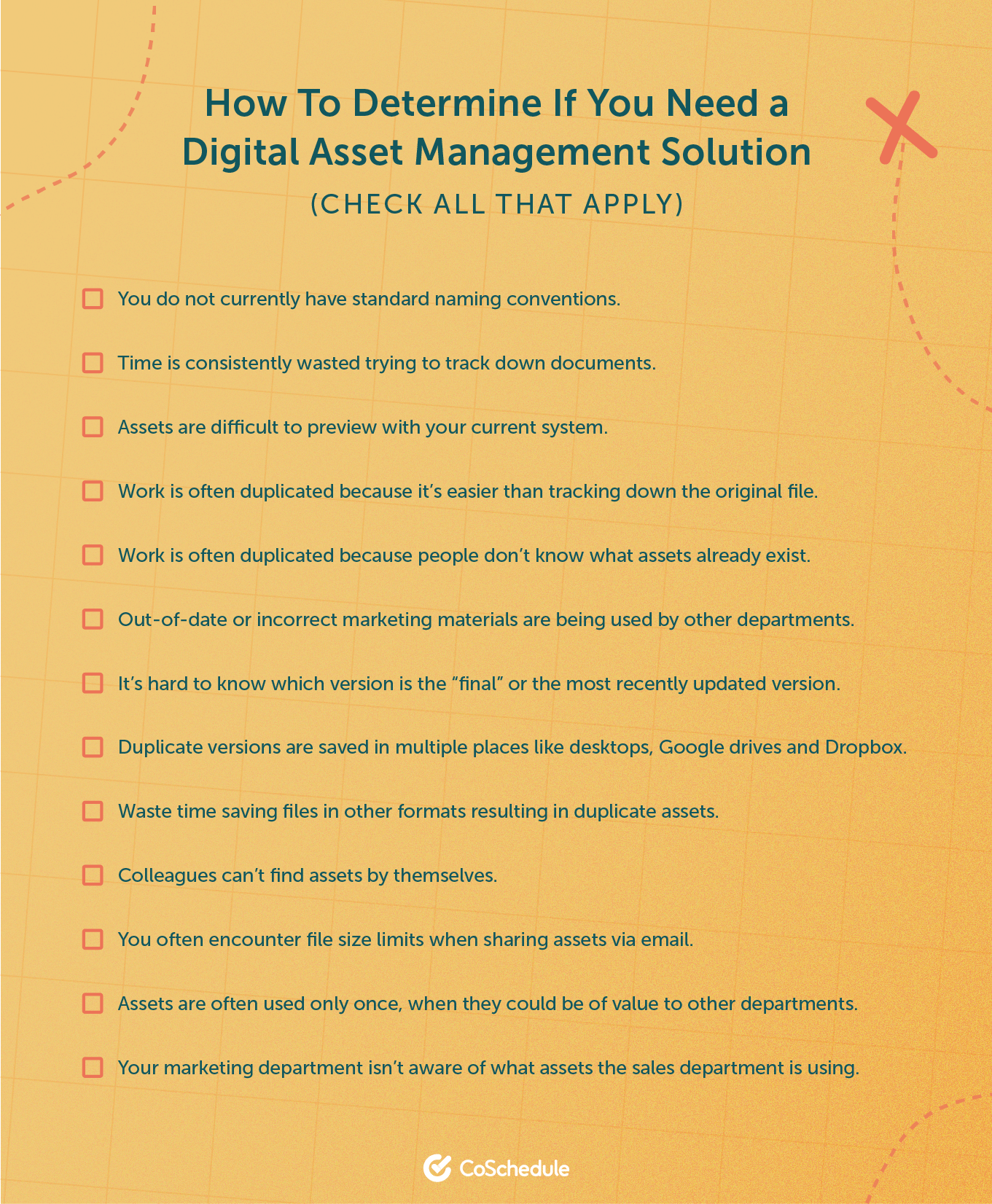 Check all that apply to determine if you need DAM as a solution.