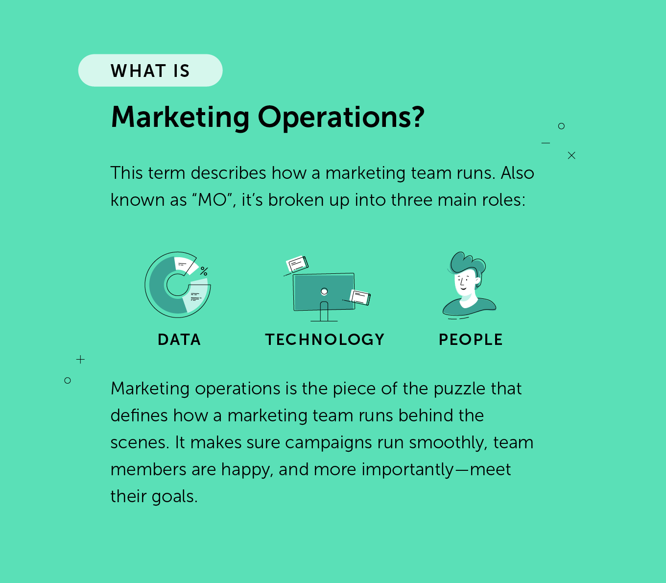Definition of marketing operations