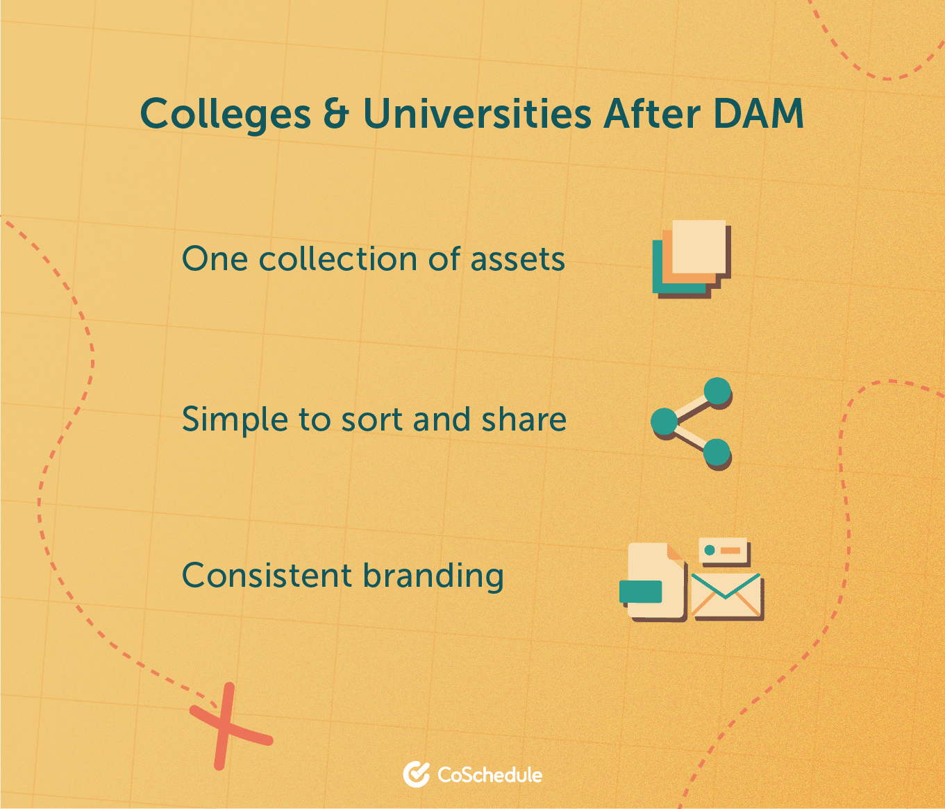What colleges and universities look like after DAM.