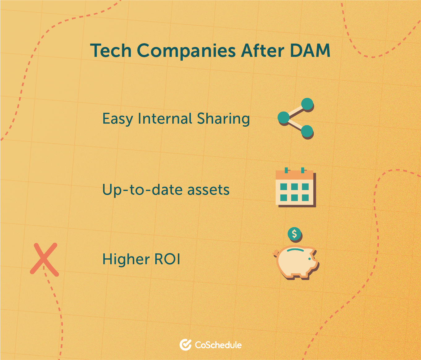 What tech companies look like after DAM.