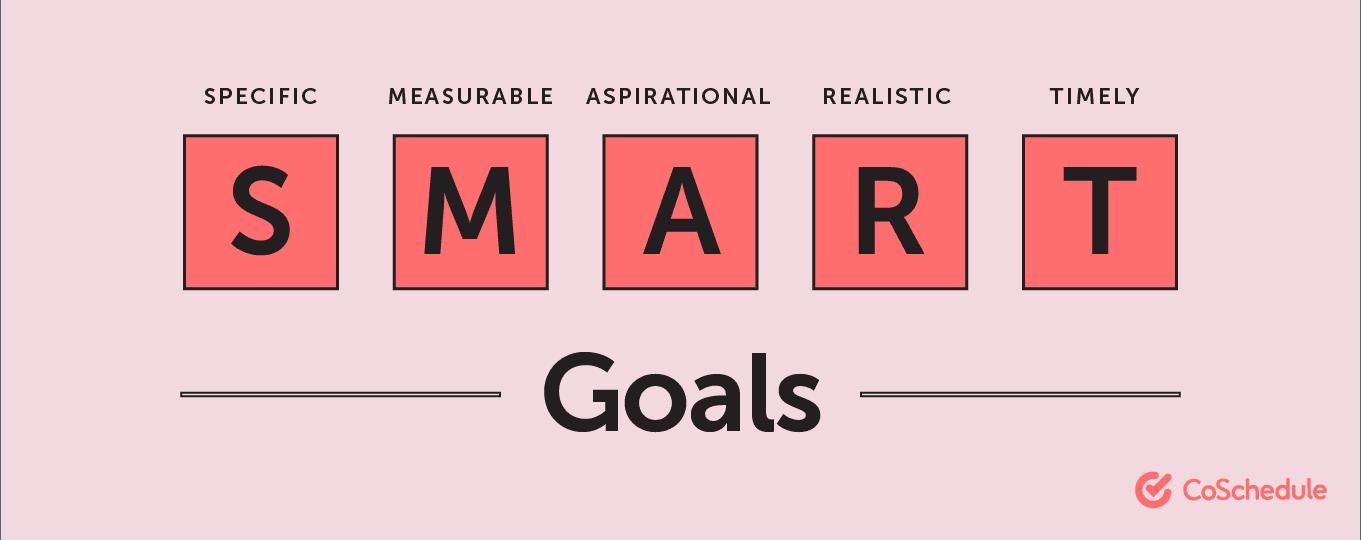 Email calendar SMART goals