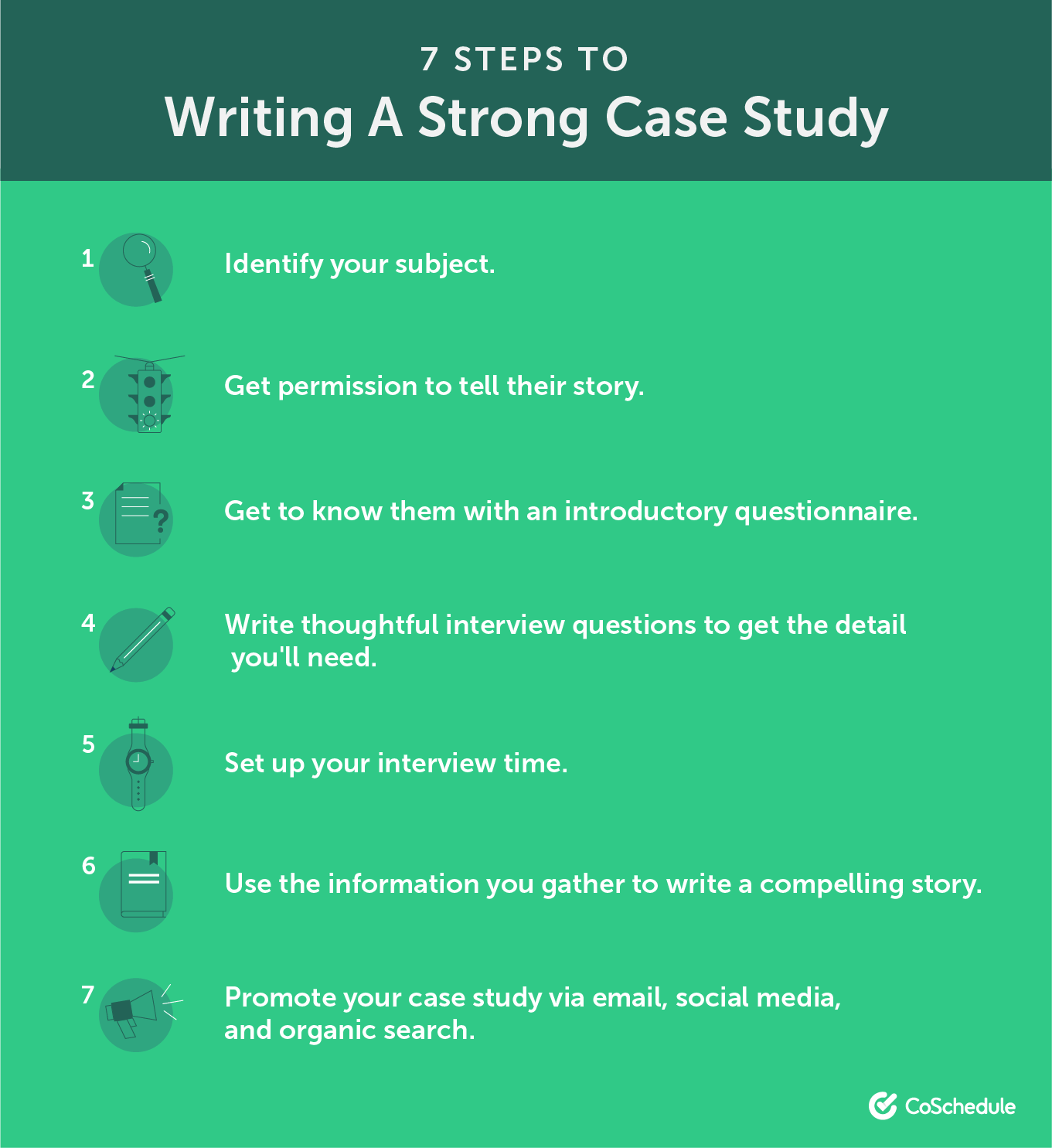 How To Write The Case Study