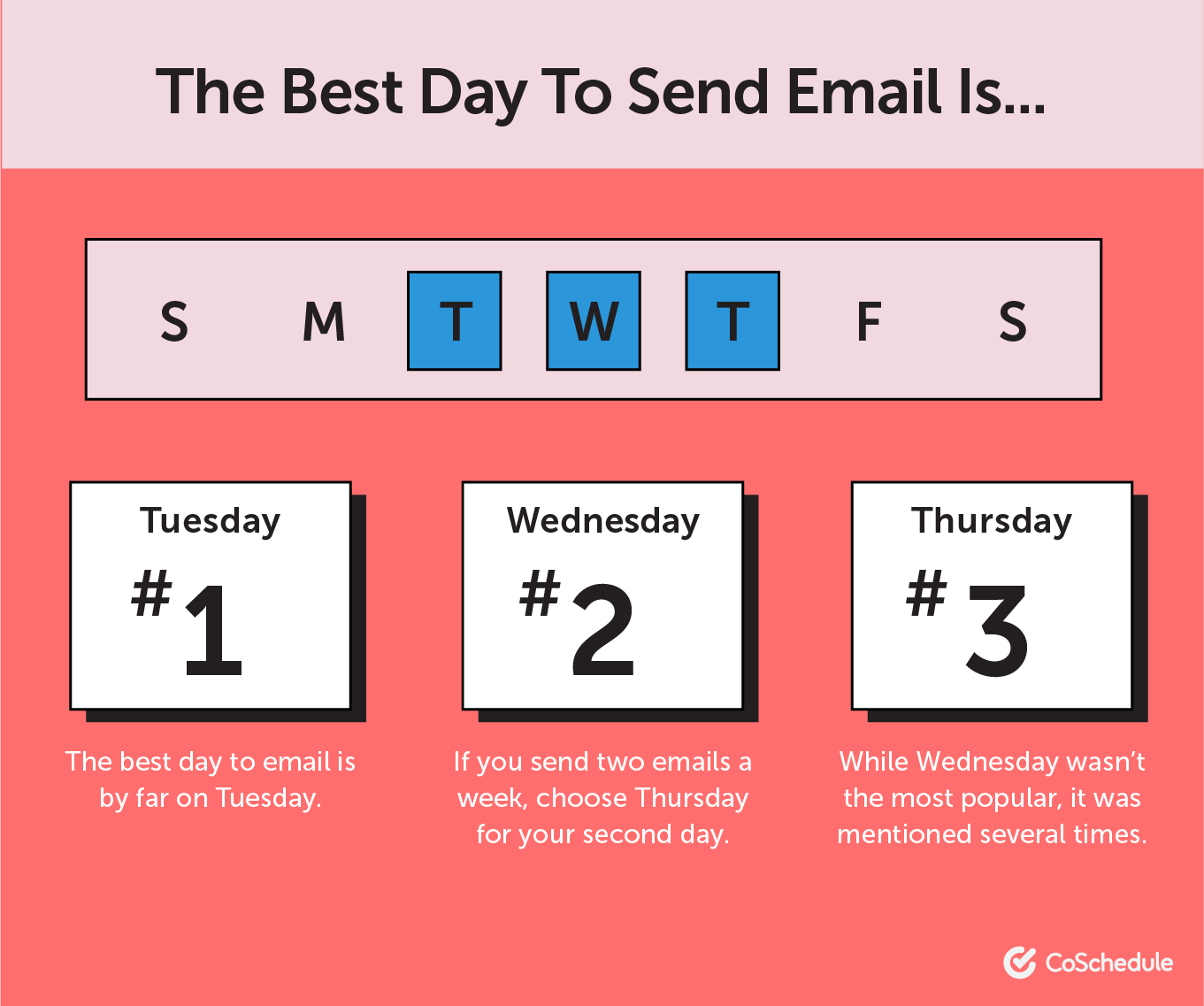The beset day to send an email