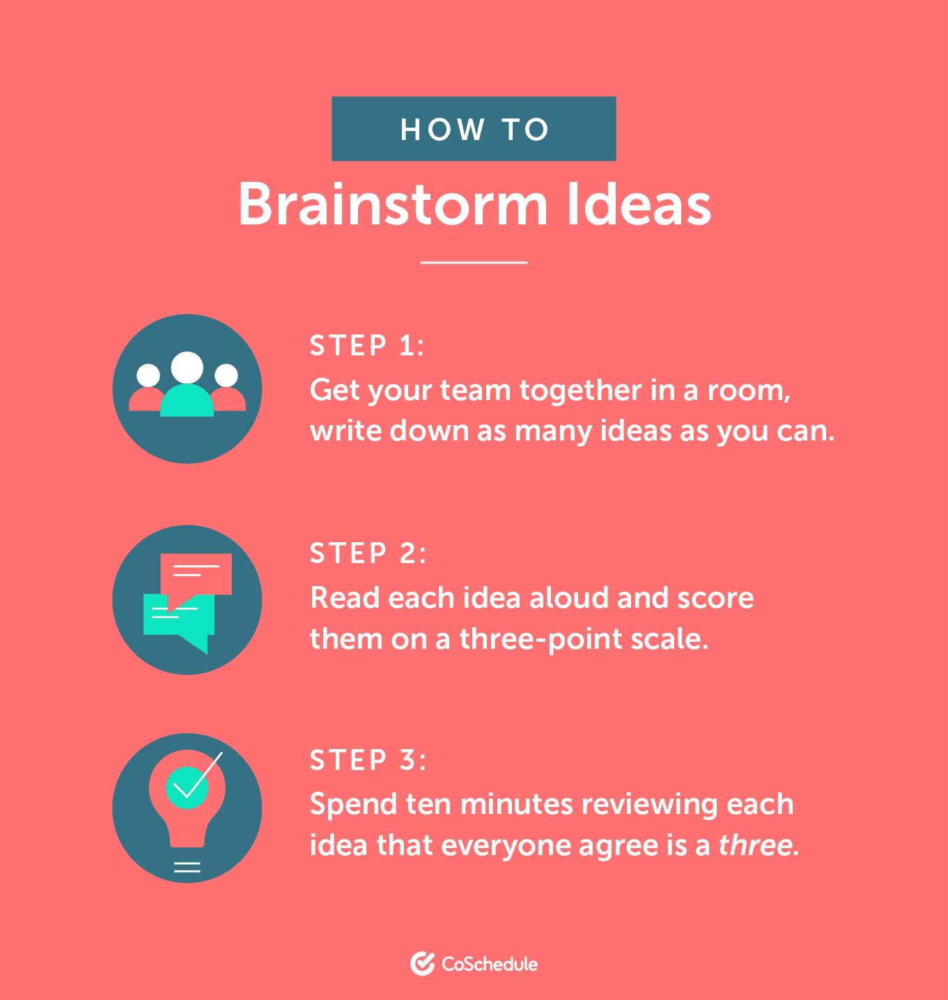 How to brainstorm ideas