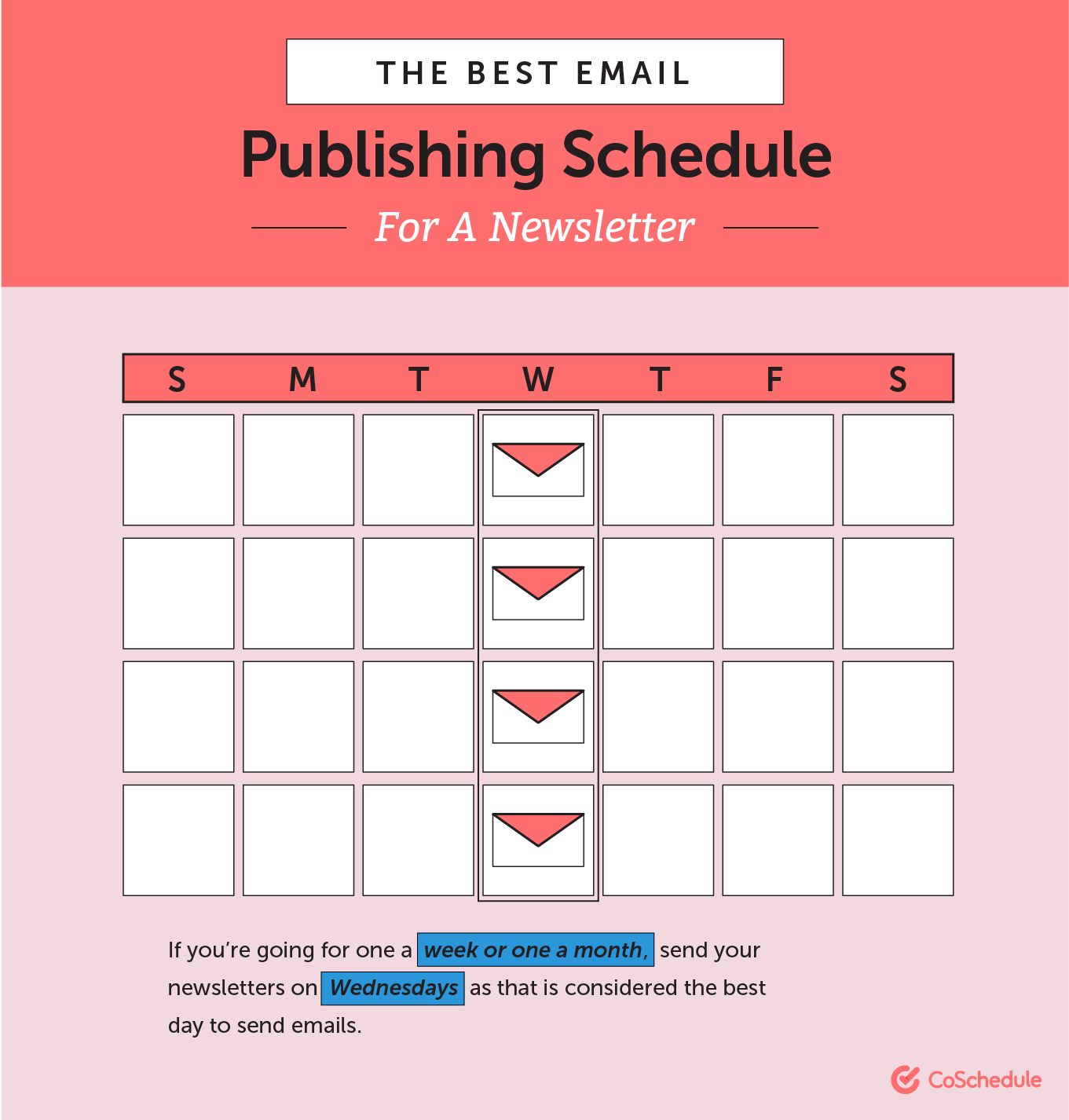 Publishing schedule for a newsletter