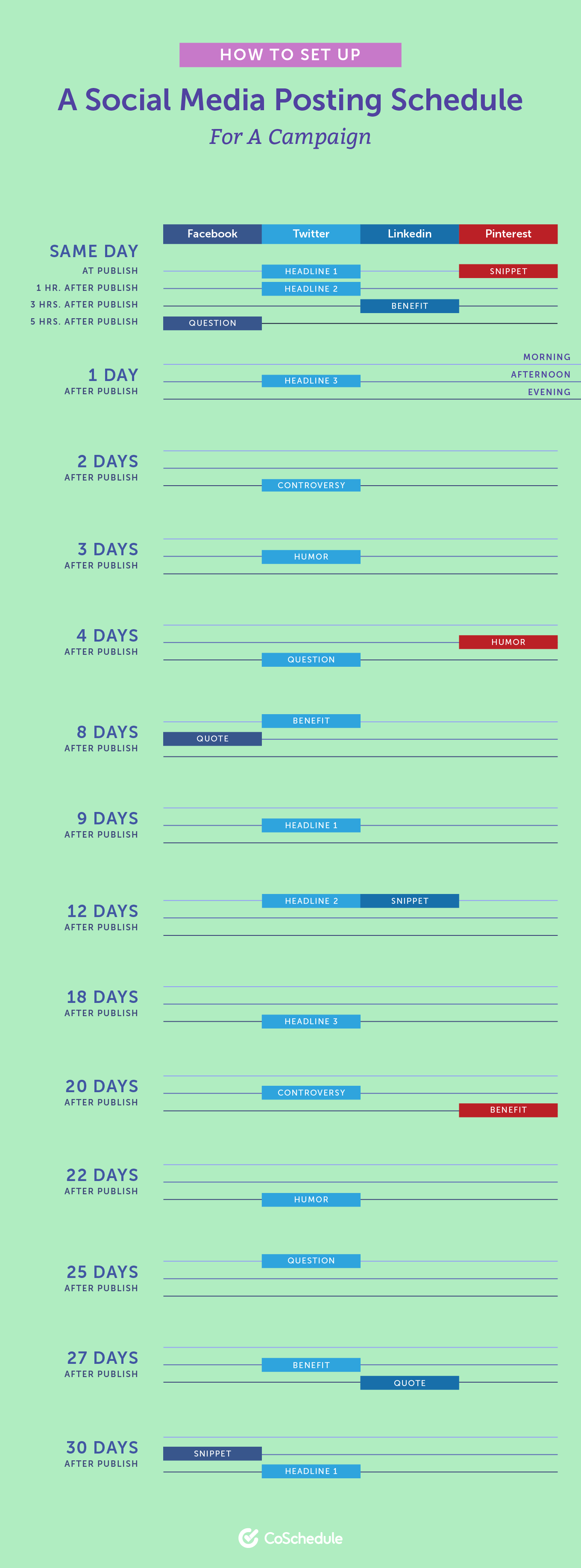 Posting schedule example for social media