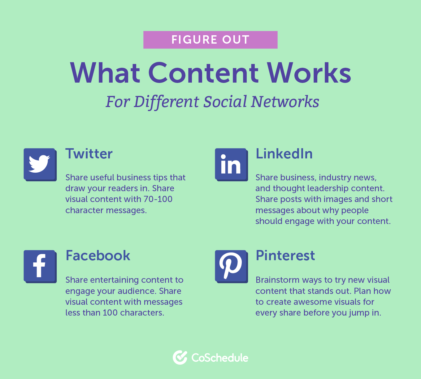 Figuring out what content works for social networks