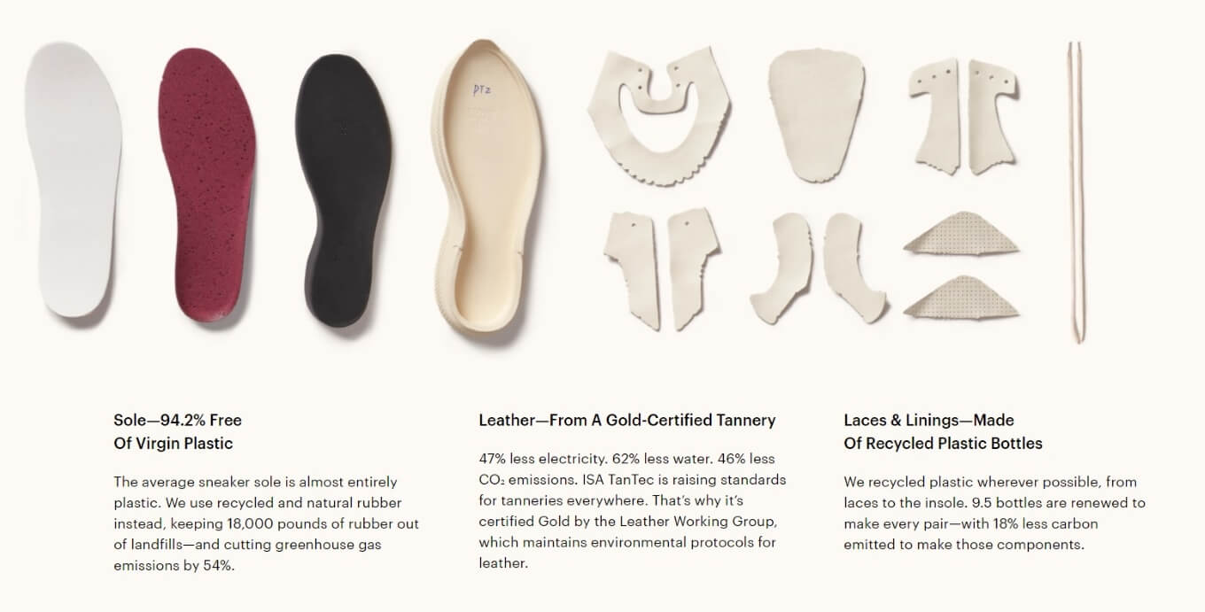 Everlane insoles