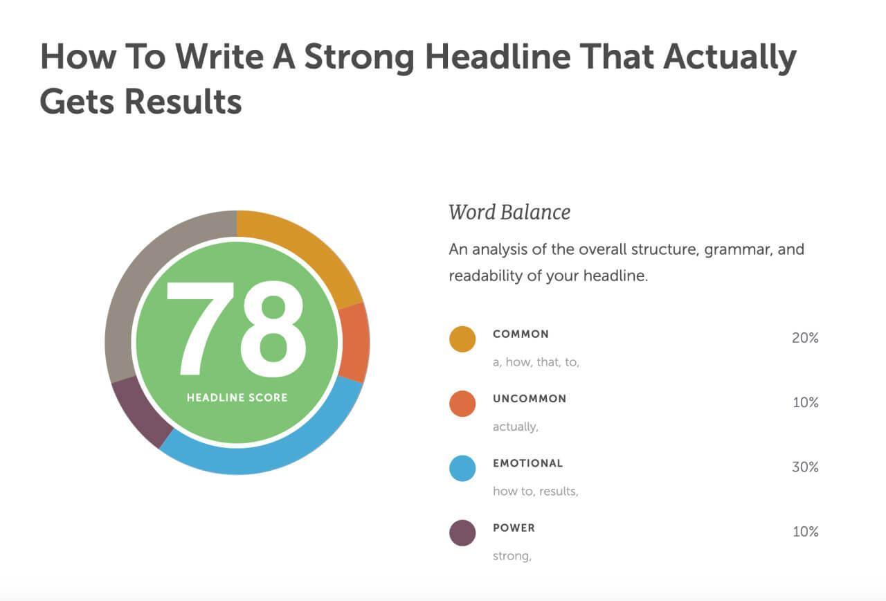 Headline Analyzer example