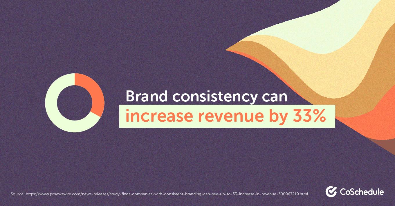 Brand consistency increases revenue