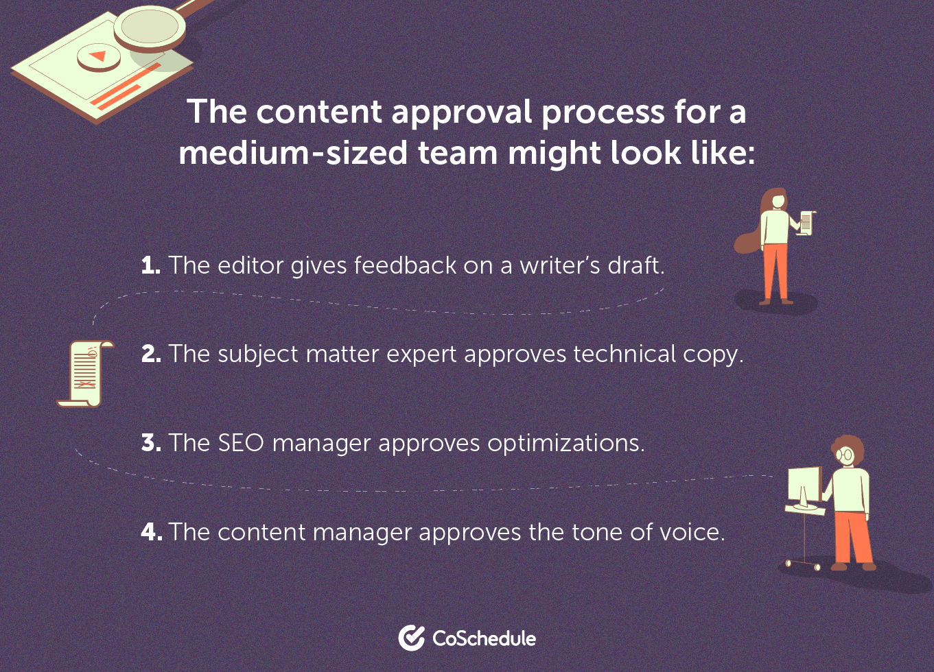 Content approval process for teams