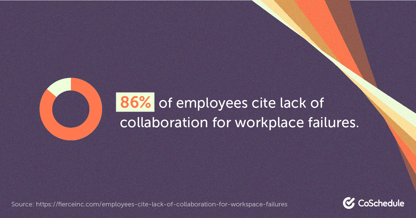 Lack of collaboration and workplace failures