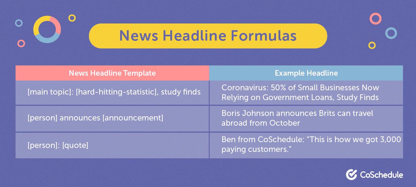 News headline formula