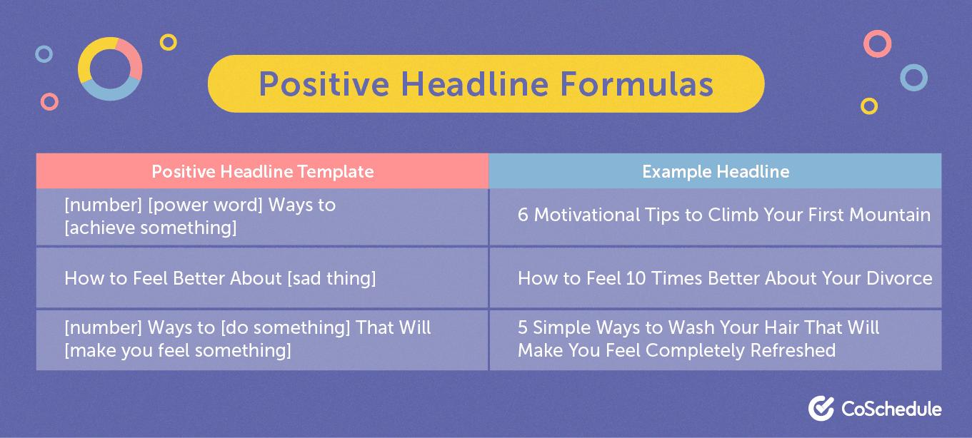 Positive headline formula