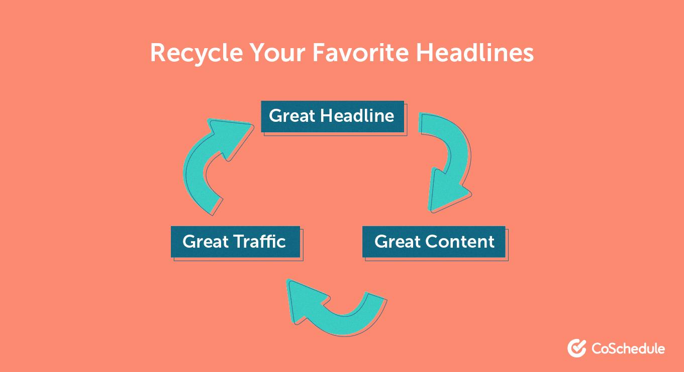 Recycle your good headlines