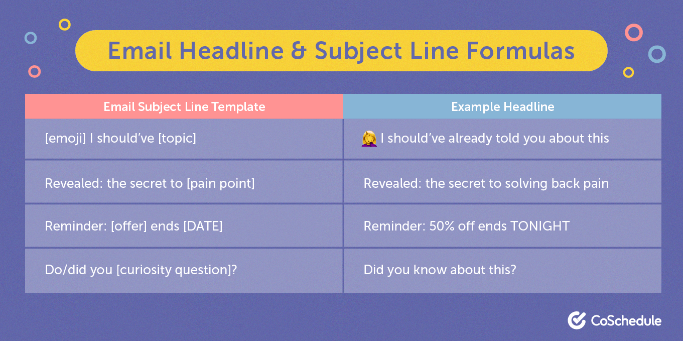 Email headline and subject line formula