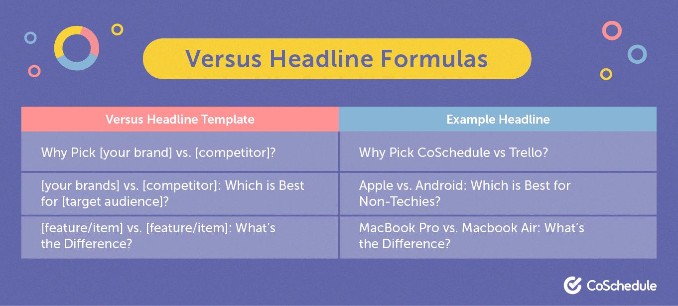 Versus headline formula