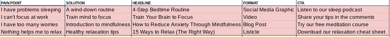Content matrix for a meditation app