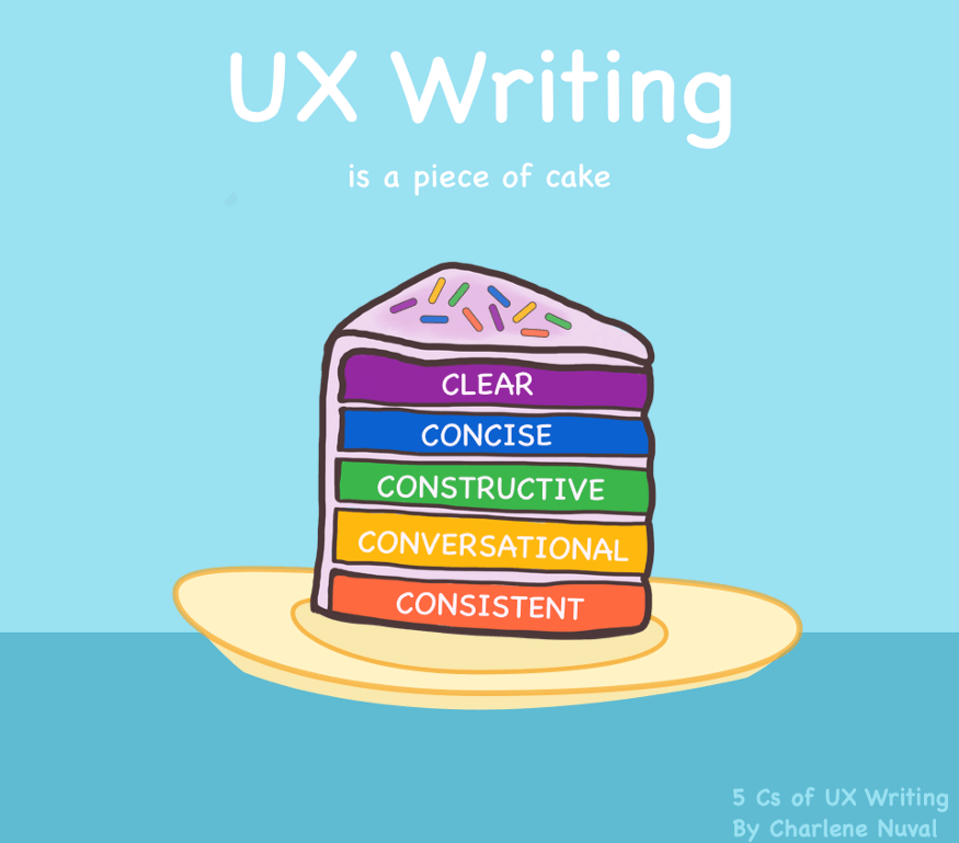 UX writing is a piece of cake