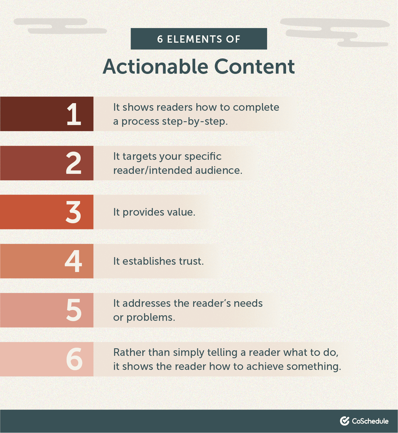 6 elements of actionable content