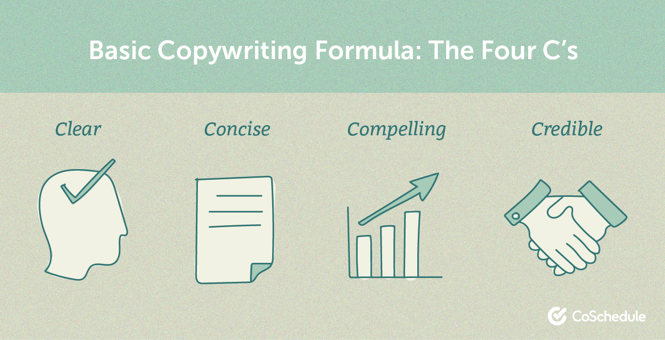 The four c's of copywriting