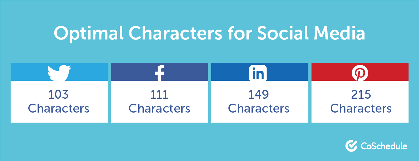 Optimal character count for social media