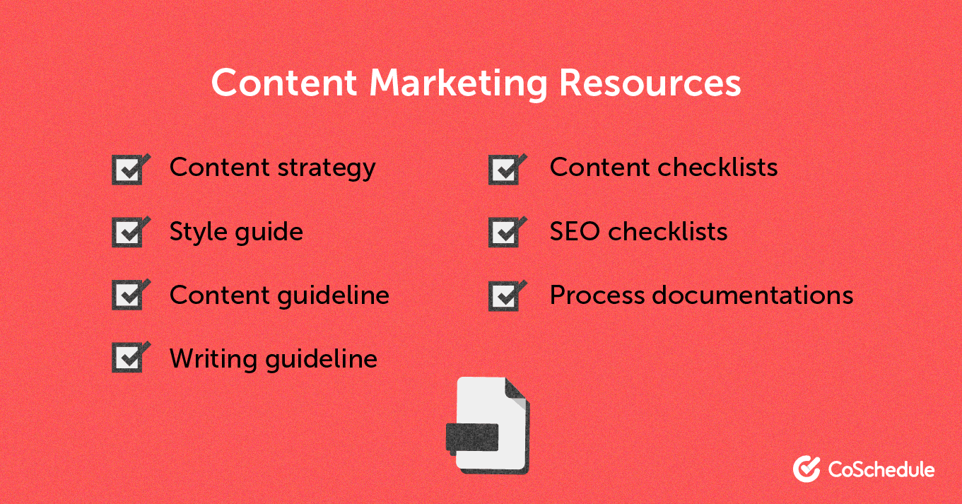 List of content marketing resources