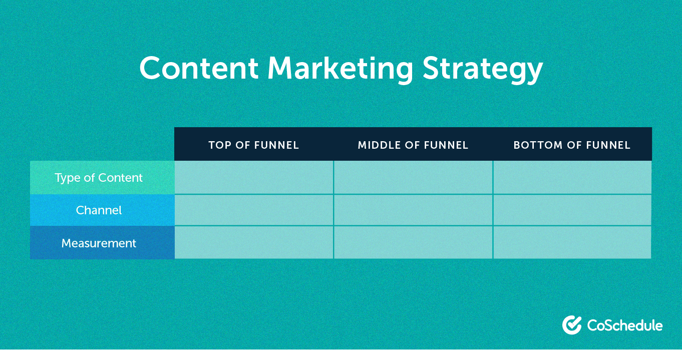 Table of the content marketing strategy