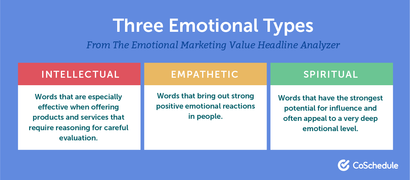 The three emotional types for emotional marketing value