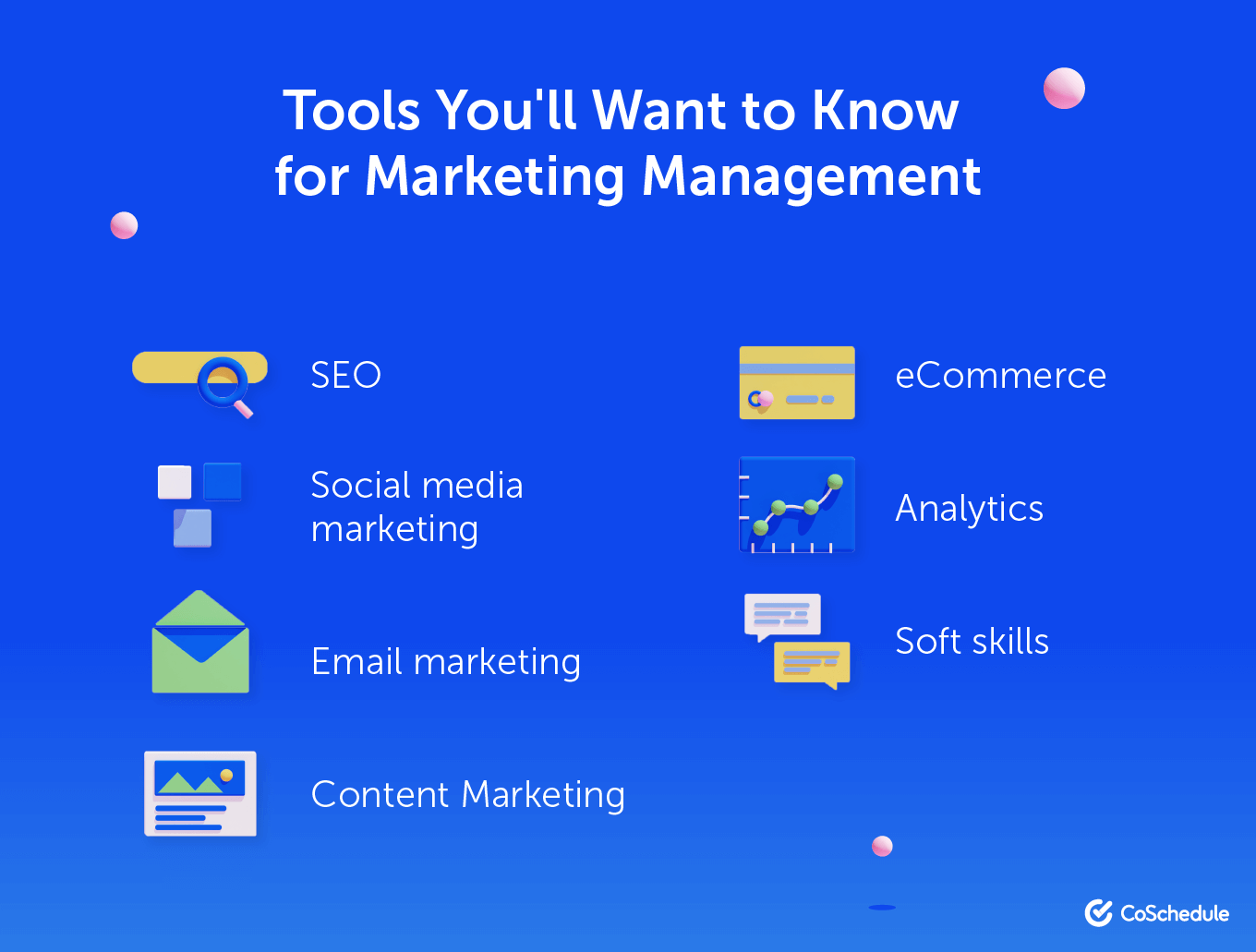 Tools for marketing management