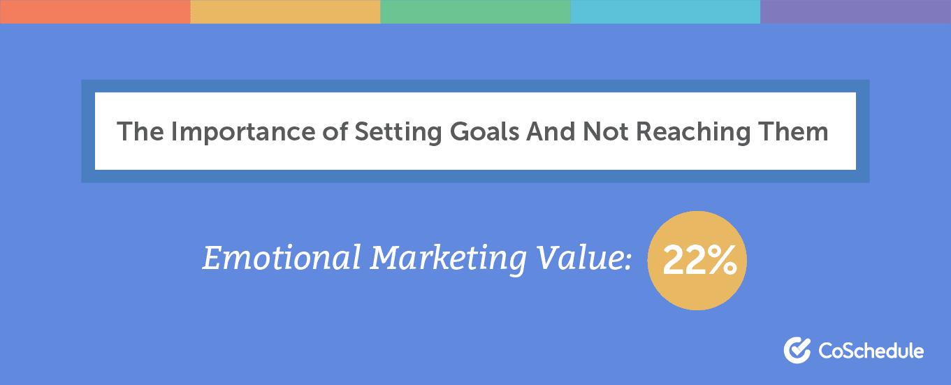 The importance of setting goals (headline)